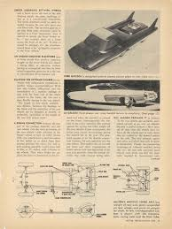 1958 Ford Nucleon Concept