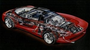 1986 Corvette Indy Concept Car exploded view